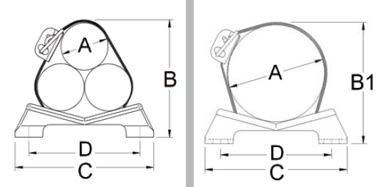 prysmian  bicon  multicleat multistraps 378ab series